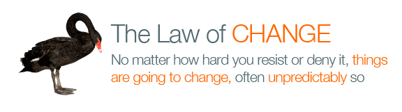 Image result for Law of Change