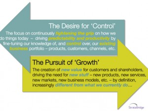 The Growth-Control Paradox – A Webinar